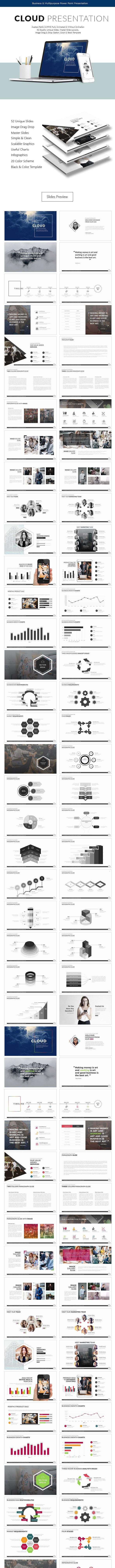 Cloud Power Point Presentation Template - Business PowerPoint Templates