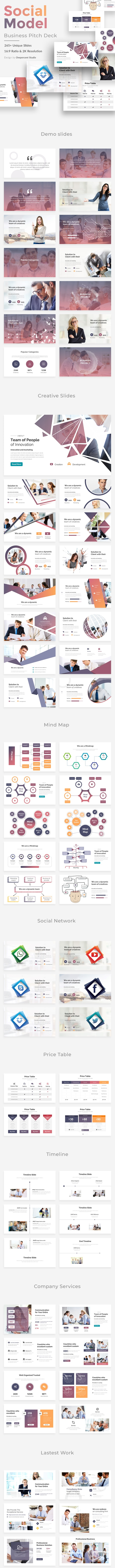 Social Model Pitch Deck Google Slide Template - Google Slides Presentation Templates