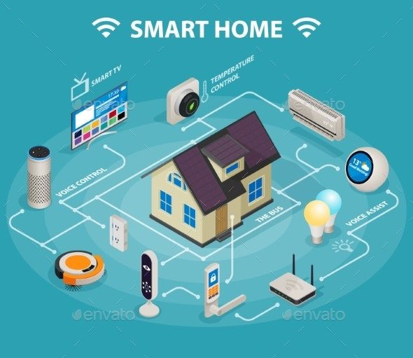 Smart Home Internet of Things Control Comfort - Communications Technology
