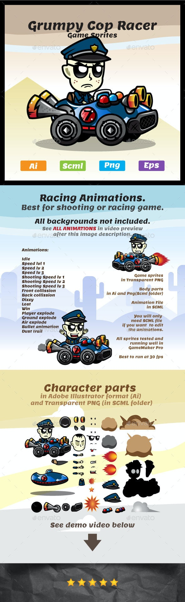 Grumpy Cop | Racer Game Character Sprites - Sprites Game Assets