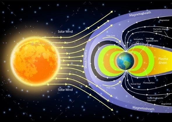 Solar Wind Diagram Vector Illustration - Miscellaneous Vectors