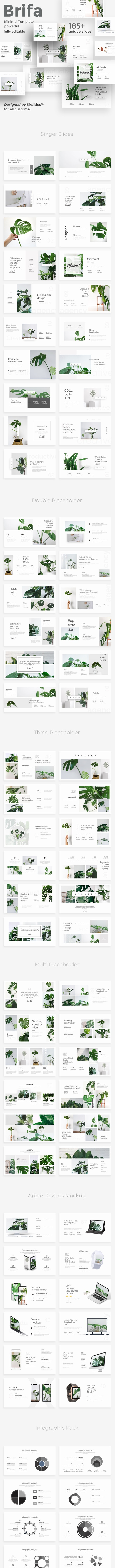 Brifa Minimal Powerpoint Template - Creative PowerPoint Templates