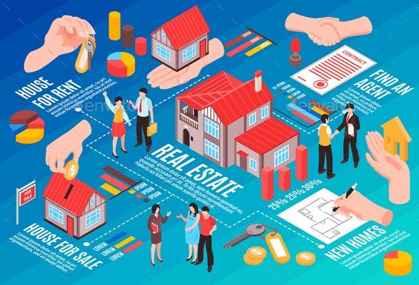 Real Estate Agency Isometric Flowchart - Buildings Objects