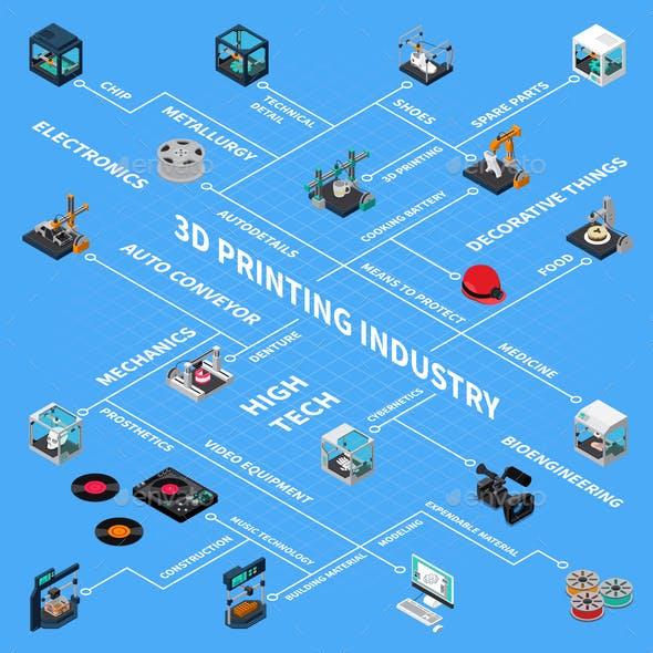 3D Industry Isometric Flowchart