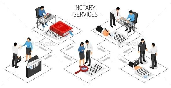 Notary Isometric Horizontal Illustration - People Characters
