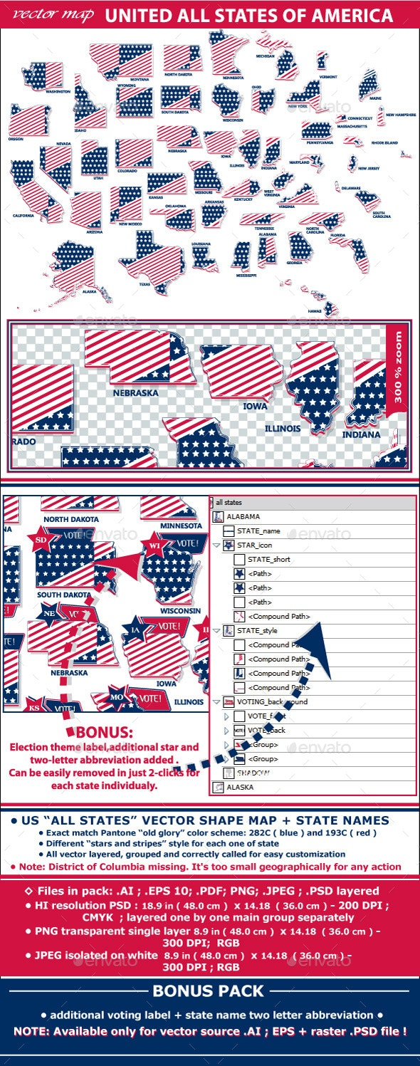 US All States Flag Style Vector Map - Miscellaneous Characters