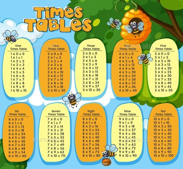 Times Tables Design With Bees Flying - Miscellaneous Conceptual