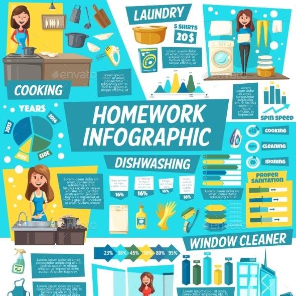 Housework Infographics