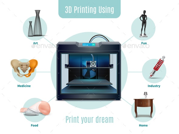 3D Printing Realistic Composition - Miscellaneous Vectors