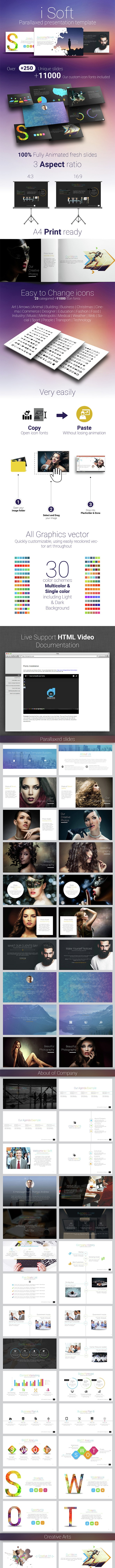 I Soft Powerpoint Presentation Template - Business PowerPoint Templates