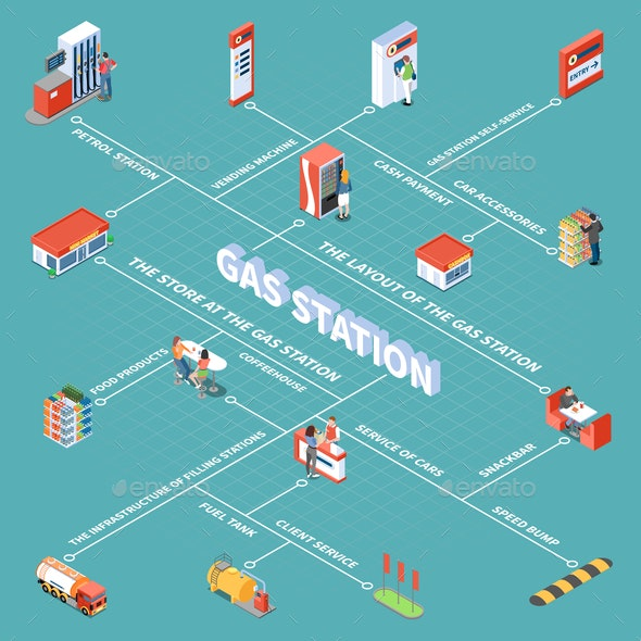 Gas Station Isometric Flowchart - Food Objects