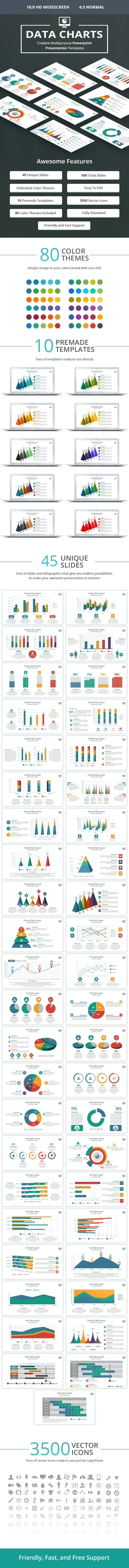 Charts PowerPoint Presentation Template - Finance PowerPoint Templates
