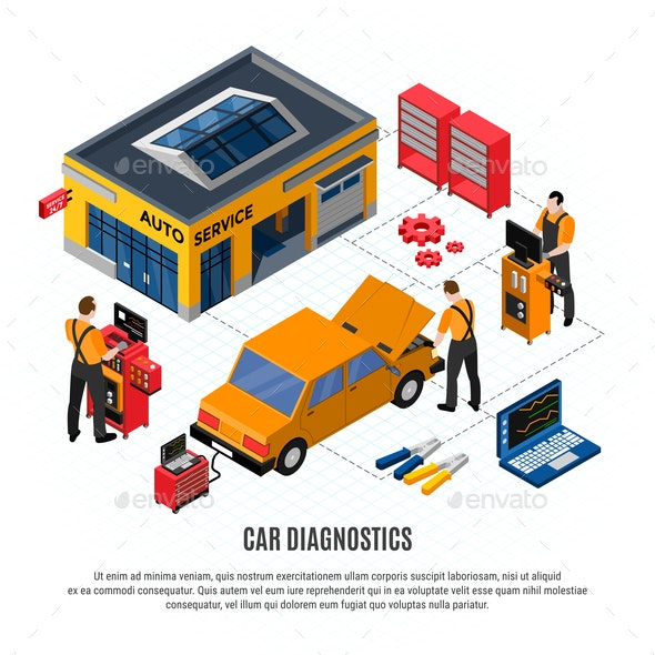 Car Diagnostics Concept - Services Commercial / Shopping