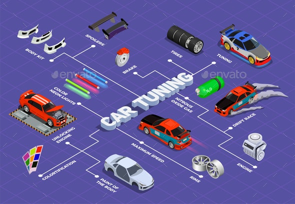 Car Tuning Isometric Flowchart - Business Conceptual
