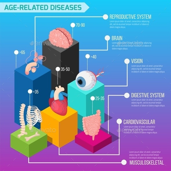 Age Related Diseases Infographics - Business Conceptual