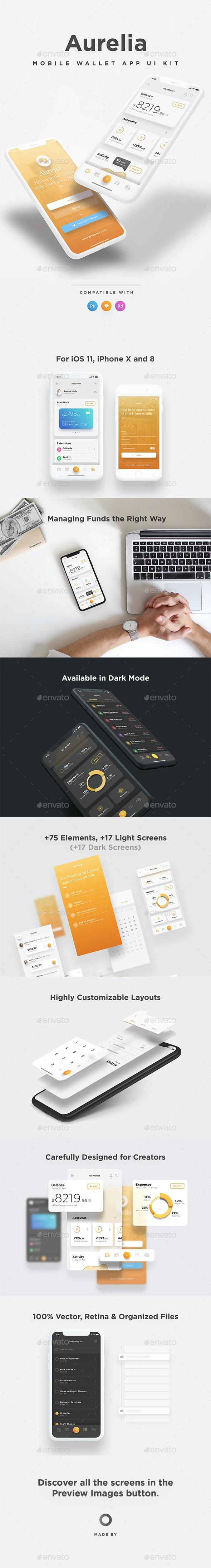 Aurelia Mobile UI Kit - Aesthetic Mobile Wallet & Crypto App UI Kit - User Interfaces Web Elements