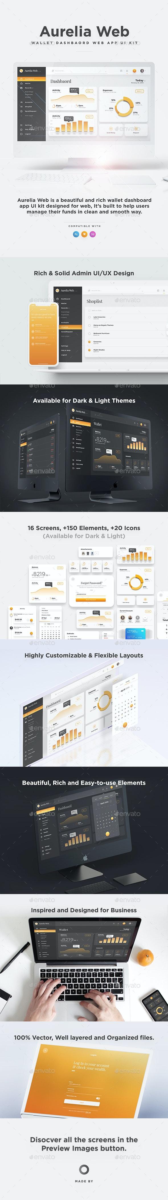 Aurelia Web - Aesthetic Web Wallet & Crypto App UI Kit - User Interfaces Web Elements