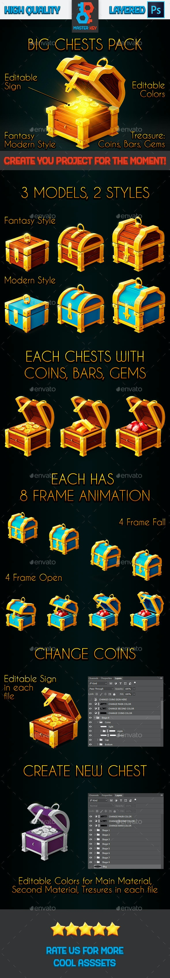 Treasure Chests Animation Pack - Sprites Game Assets