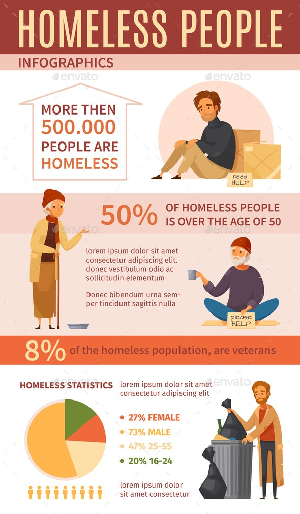 Homeless People Cartoon Infographics - People Characters