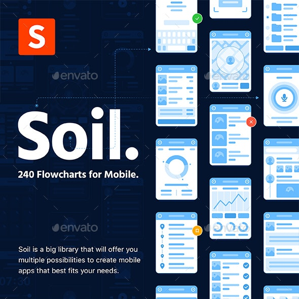 Soil Mobile Flowcharts - User Interfaces Web Elements
