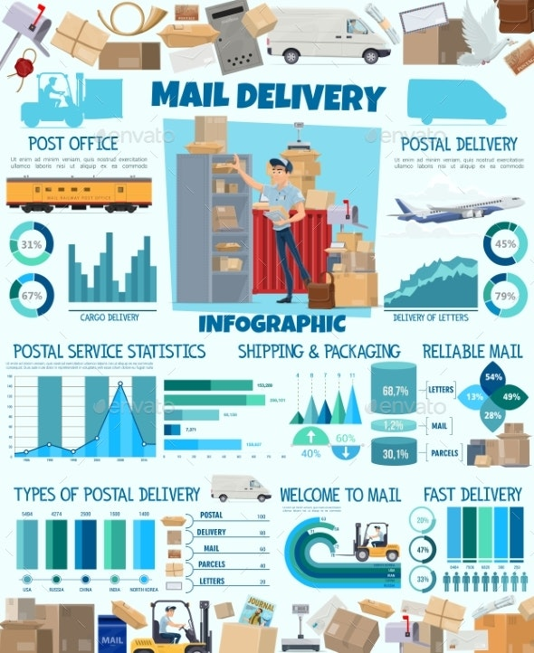 Mail Delivery Infographic, Postman and Charts - Services Commercial / Shopping