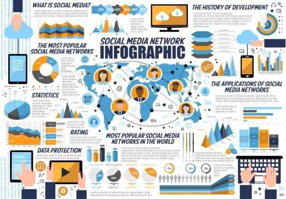 Infographic for Internet and Social Media Networks - Technology Conceptual