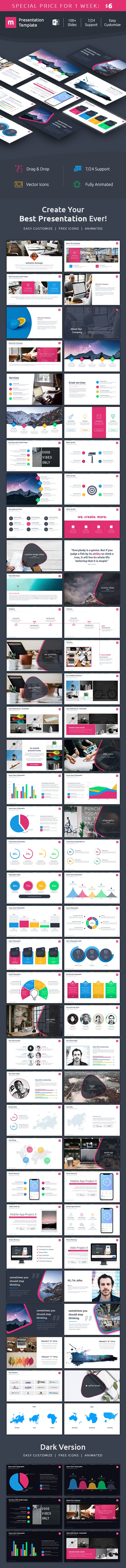 Moneta Powerpoint Template - Creative PowerPoint Templates