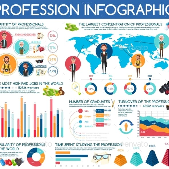 Professions Vector Infographic Statistic Charts