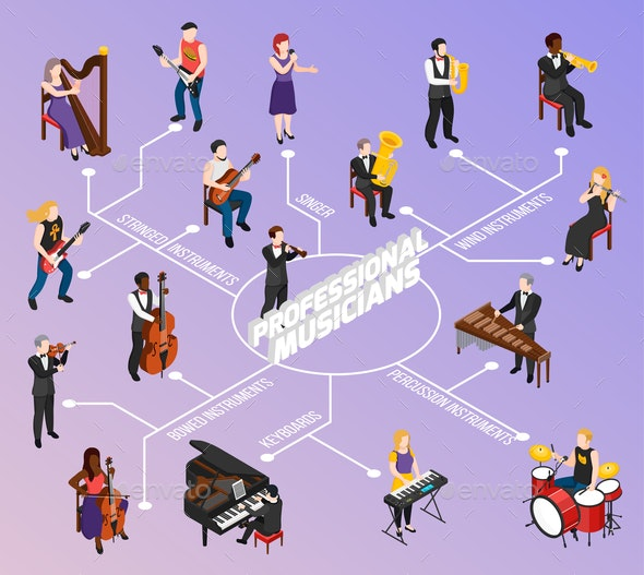 Professional Musicians Isometric Flowchart - People Characters
