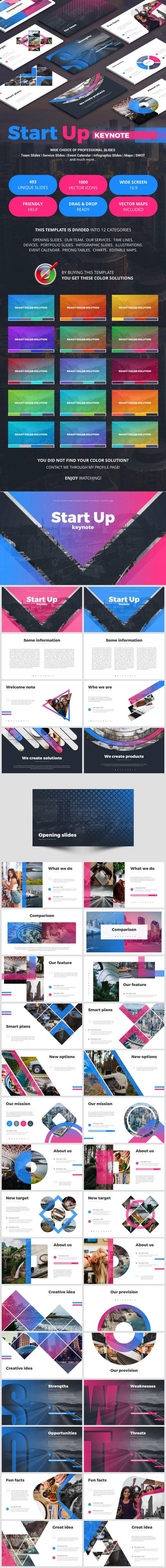 StartUp Keynote - Business Keynote Templates