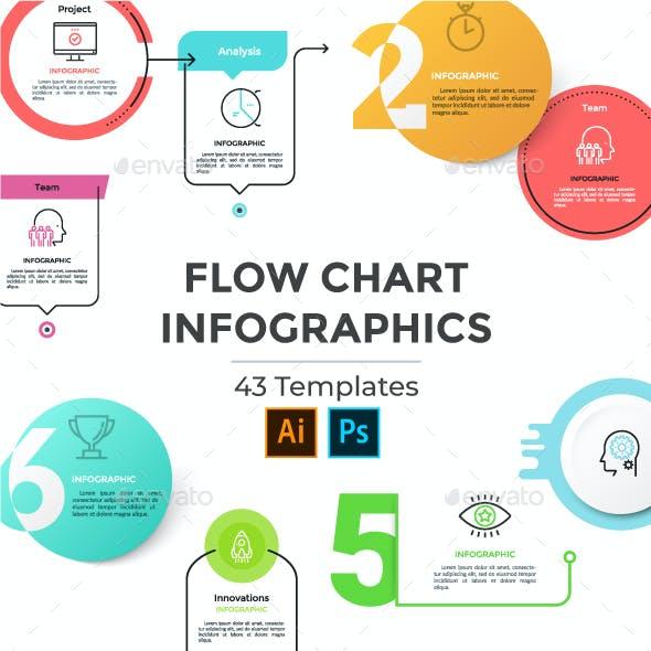 Set Of Flow Chart Infographics