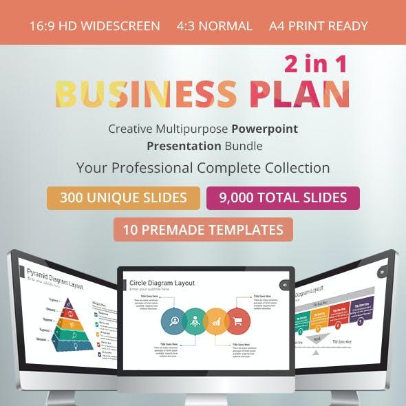 Business Plan PowerPoint Presentation Bundle
