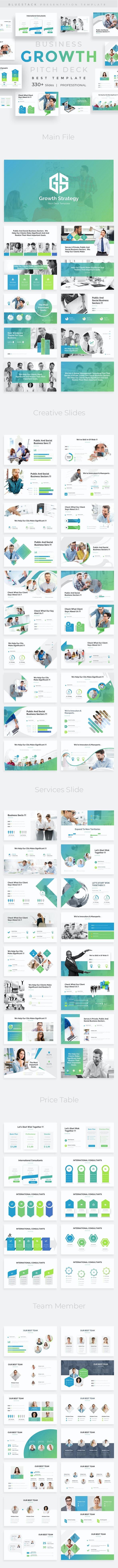 Growth Strategy Pitch Deck Google Slide Template - Google Slides Presentation Templates