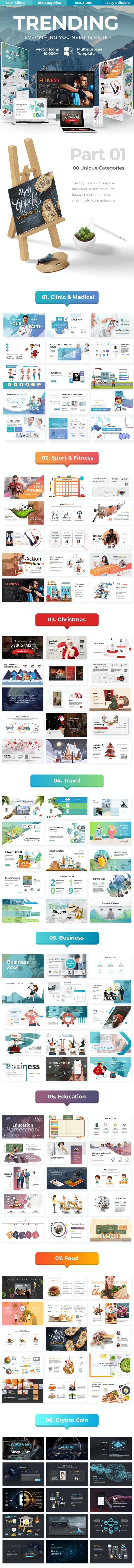 Trending Multipurpose Powerpoint Template - Miscellaneous PowerPoint Templates