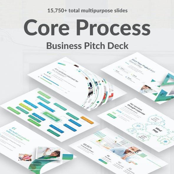 Core Process Pitch Deck Keynote Template
