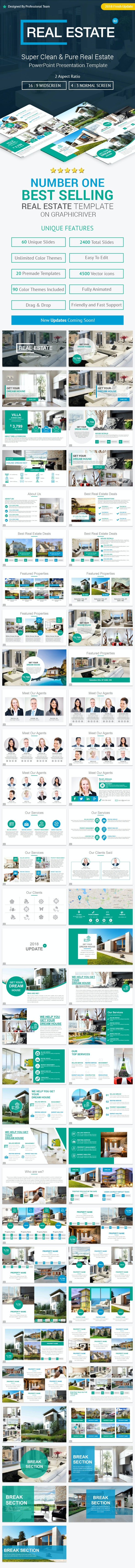 Real Estate PowerPoint Presentation Template - Business PowerPoint Templates