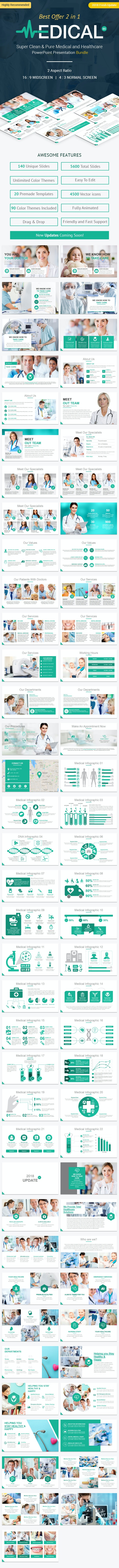 2 In 1 Medical and Healthcare PowerPoint Presentation Bundle - Business PowerPoint Templates