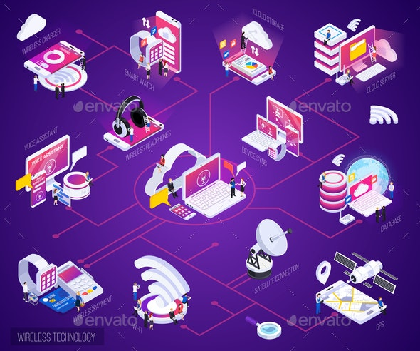 Wireless Technology Isometric Flowchart - Business Conceptual