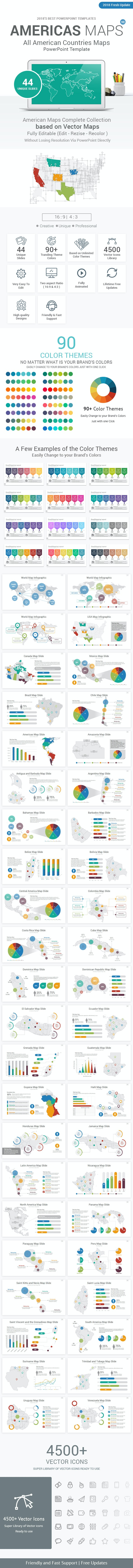 Americas Maps PowerPoint Presentation Template - Creative PowerPoint Templates