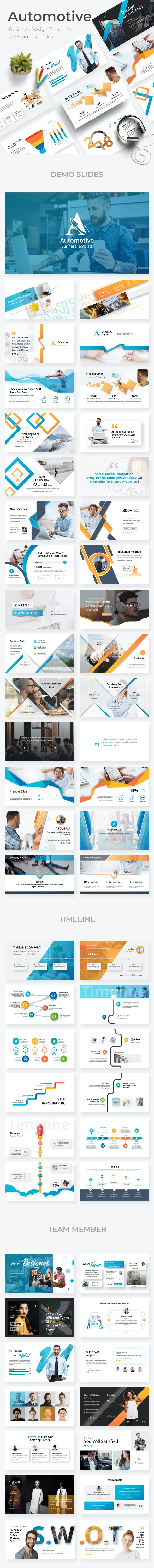 Automotive Business Keynote Template - Business Keynote Templates