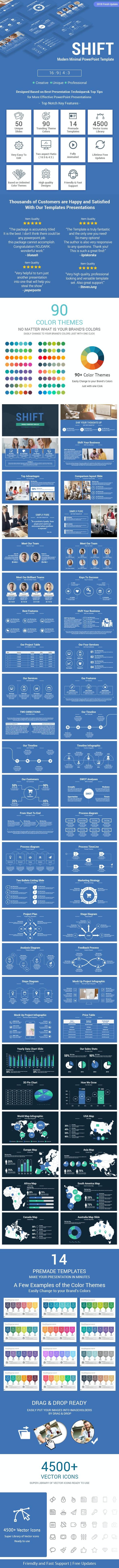 Shift PowerPoint Presentation Template - Business PowerPoint Templates