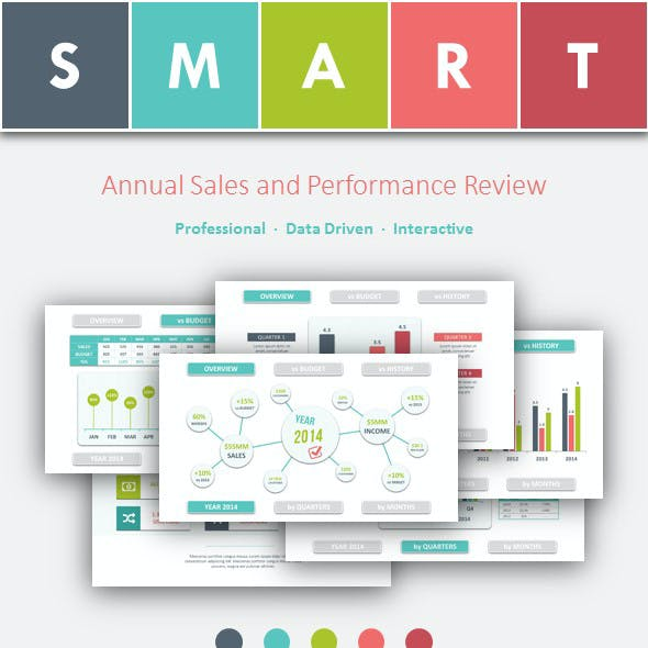 SMART-003 – Annual Review PowerPoint Template