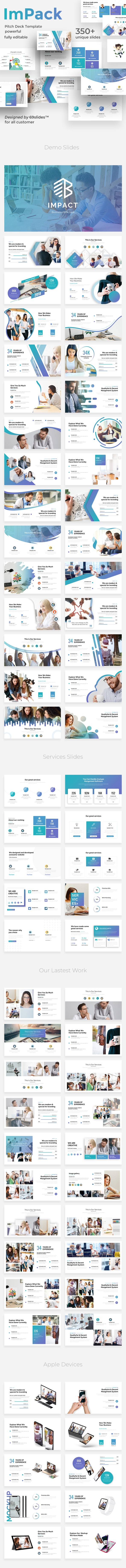 Business Impact Pitch Deck Powerpoint Template - Business PowerPoint Templates