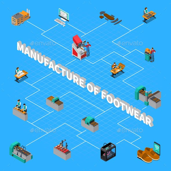Footwear Factory Isometric Flowchart