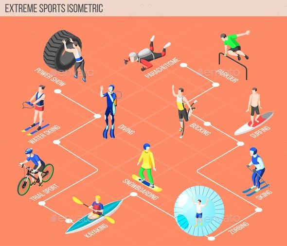 Extreme Sports Isometric Flowchart - Sports/Activity Conceptual