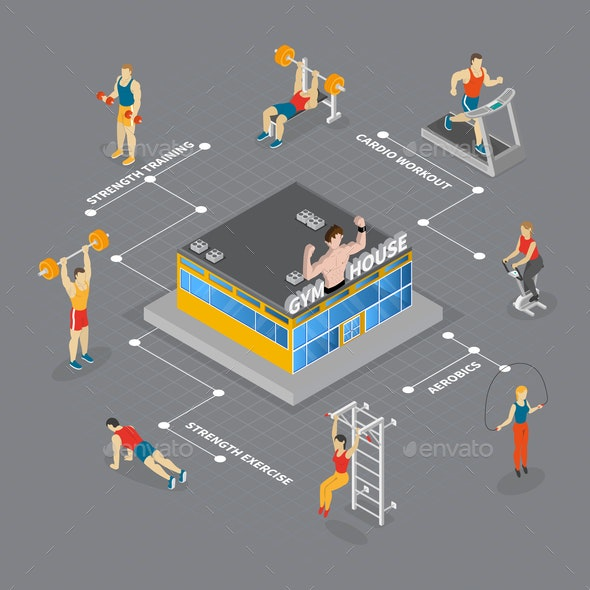 Gym House Isometric Flowchart - Sports/Activity Conceptual