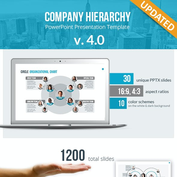 Organizational Chart and Hierarchy PowerPoint Presentation Template