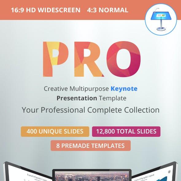 Pro Multipurpose Keynote Presentation Template