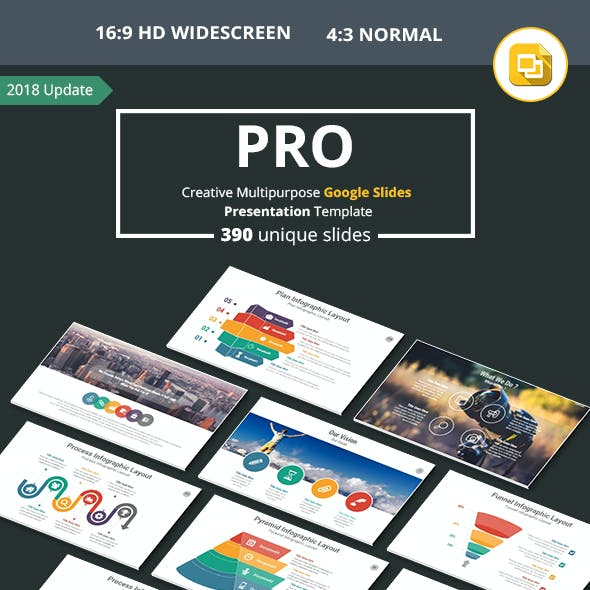 PRO Multipurpose Google Slides Presentation Template