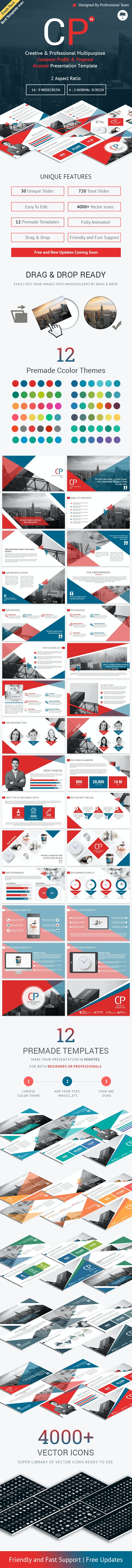 Multipurpose Company Profile and Proposal Keynote Presentation Template - Business Keynote Templates